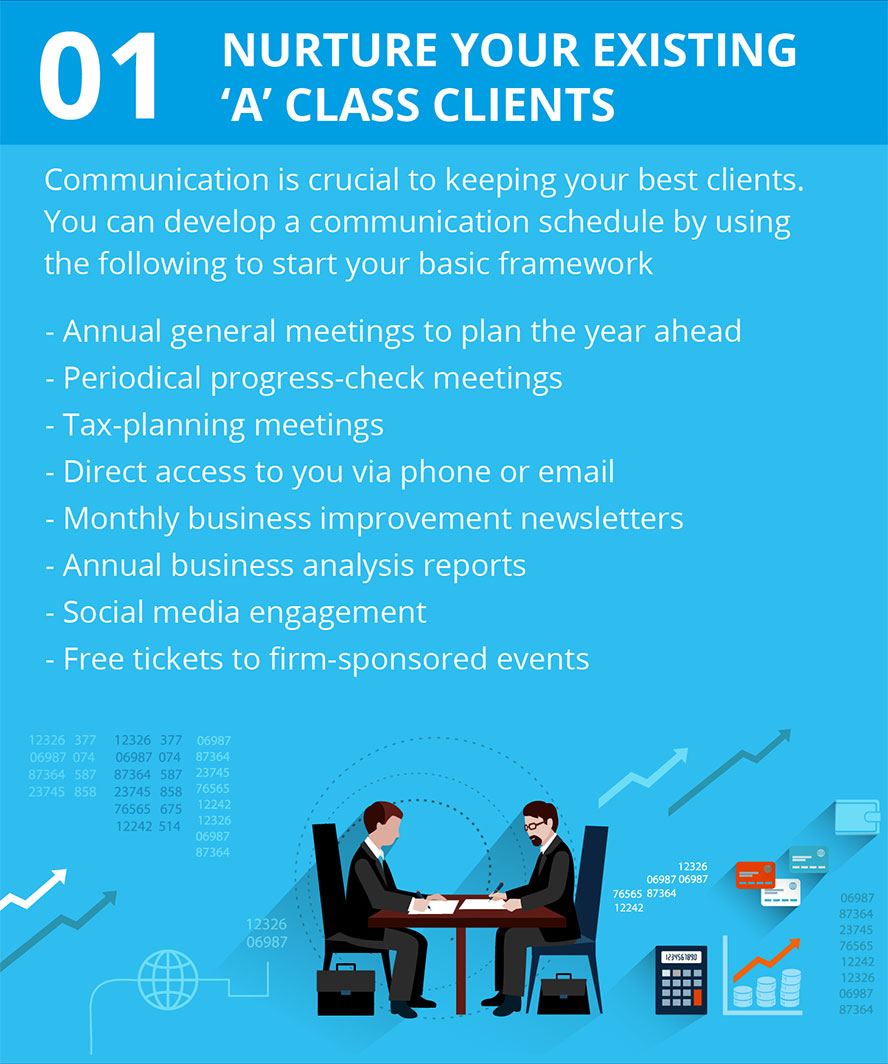Your Accounting Firm's Step-By-Step Approach To Attracting New Clients