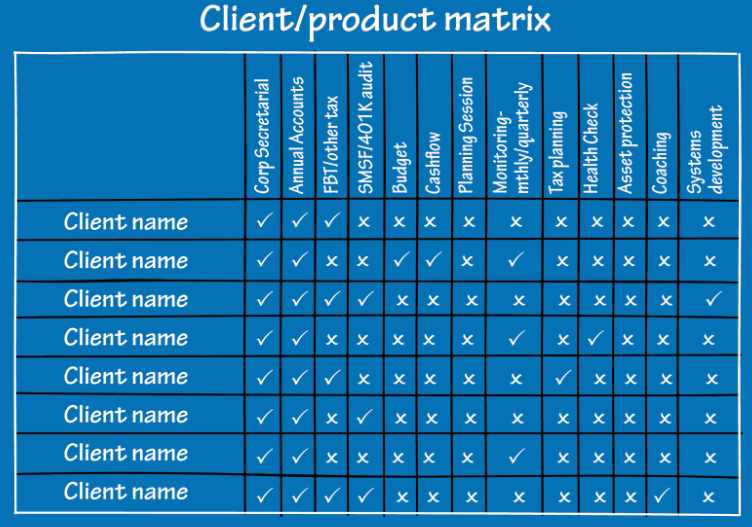 client matrix